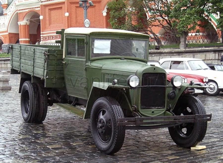 История компании ГАЗ