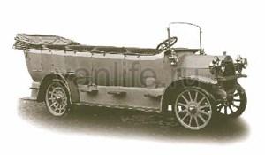 История компании Peugeot