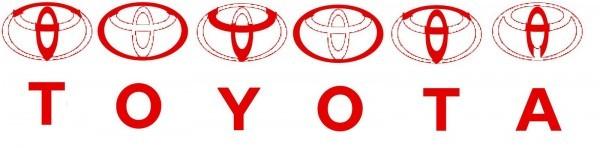 История компании Toyota